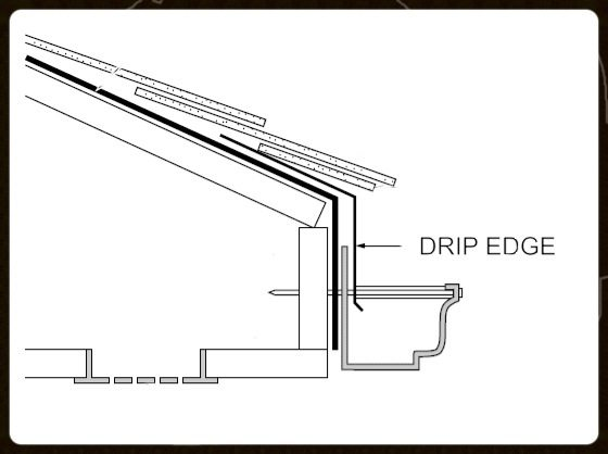 What Is A Drip Edge Guttermaid